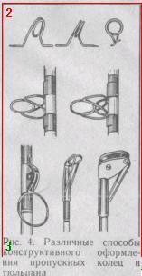 снасти - способы конструктивного оформления пропускных колец и тюльпана
