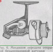 Механизм передачи открытой безынерционной катушки